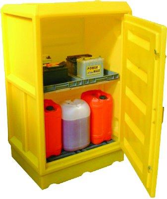 Poly Storage Cabinet 225