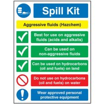 Spill Kit Sign - Aggressive Fluids (Hazchem)