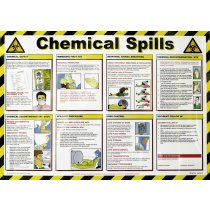 Chemical Spill Poster